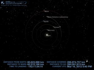 NASA Mars MSL current position
