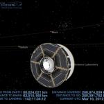 Mars Curiosity Lander
