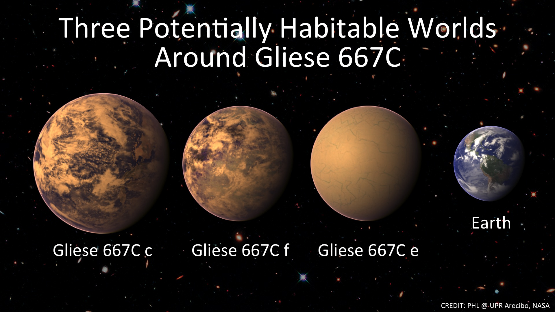 gliese 581g to earth comparison - photo #9