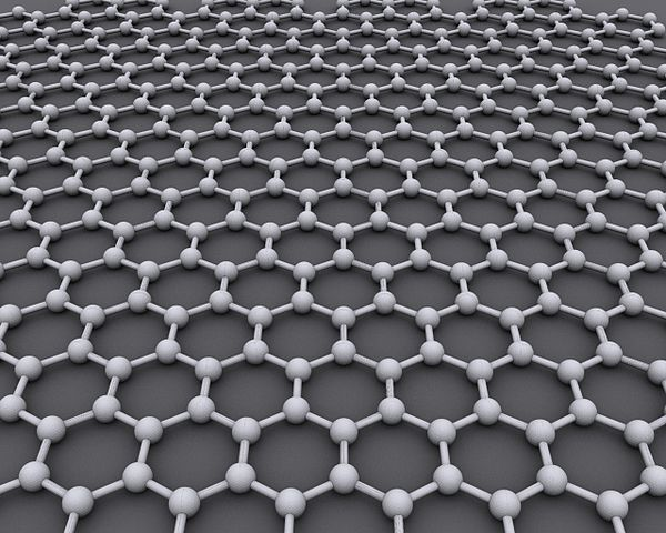 crystalline structure of graphene