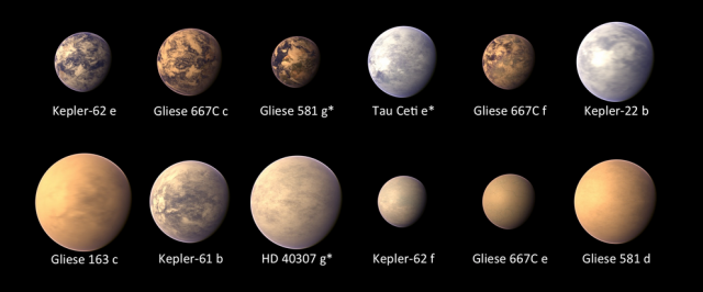 Top 12 Exoplanets