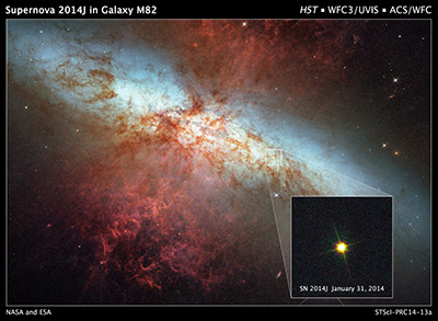 Supernova Object Names: SN 2014J, M82, NGC 3034