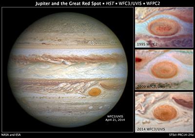 Jupiter red spit shrinking