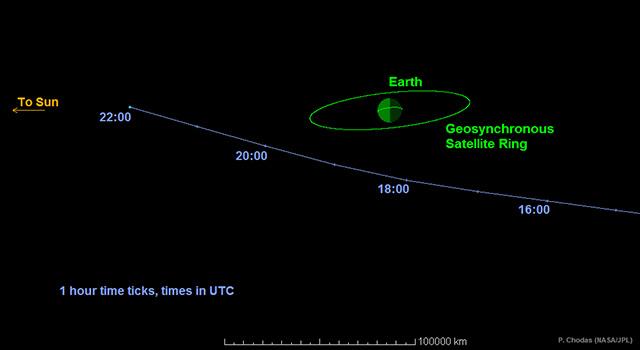 asteroid20140903-640
