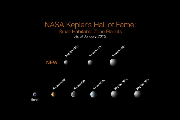 NASA Kepler's Hal